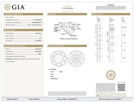 Sample of GIA Certificate